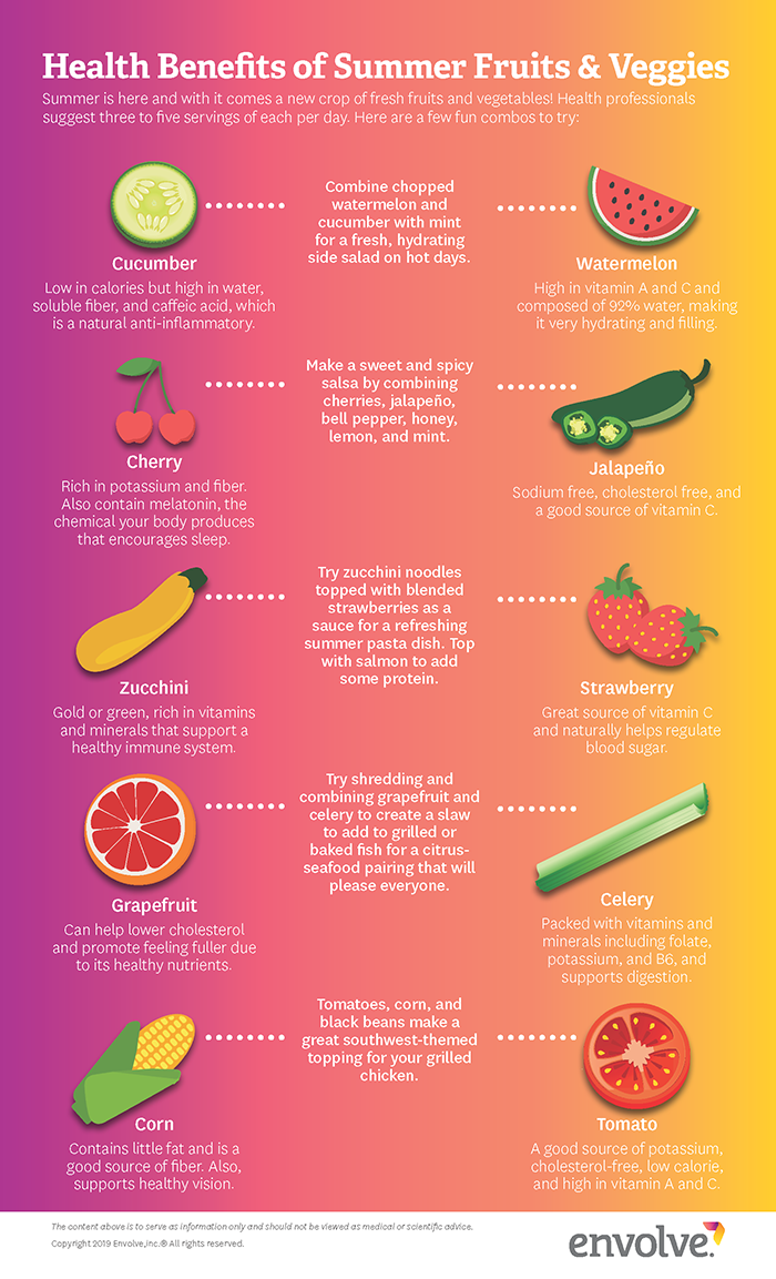 health benefits of summer fruits & veggies | envolve health